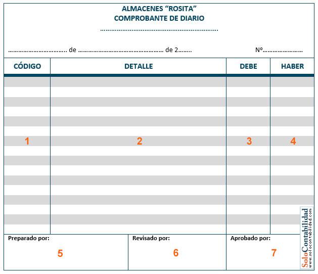 Registros de diario - Comprobantes | Registros de diario ...