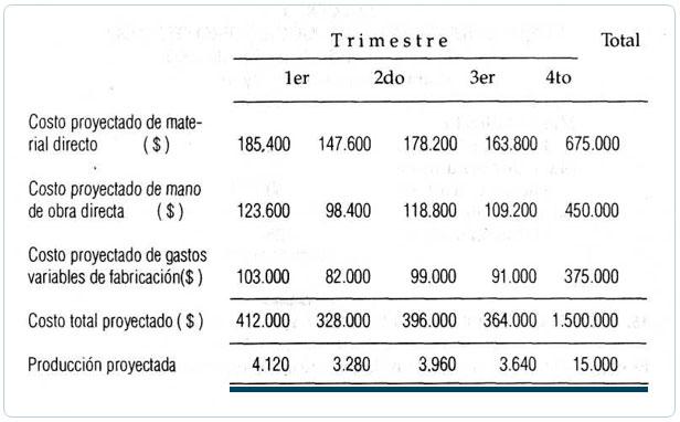precio unitario - Yeni.mescale.co