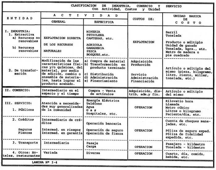 plan de cuentas de una empresa comercial en bolivia pratteln