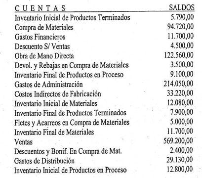 Concepto de estados financieros pdf